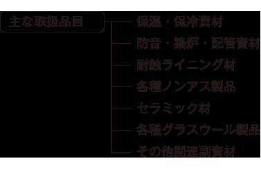 002-004
